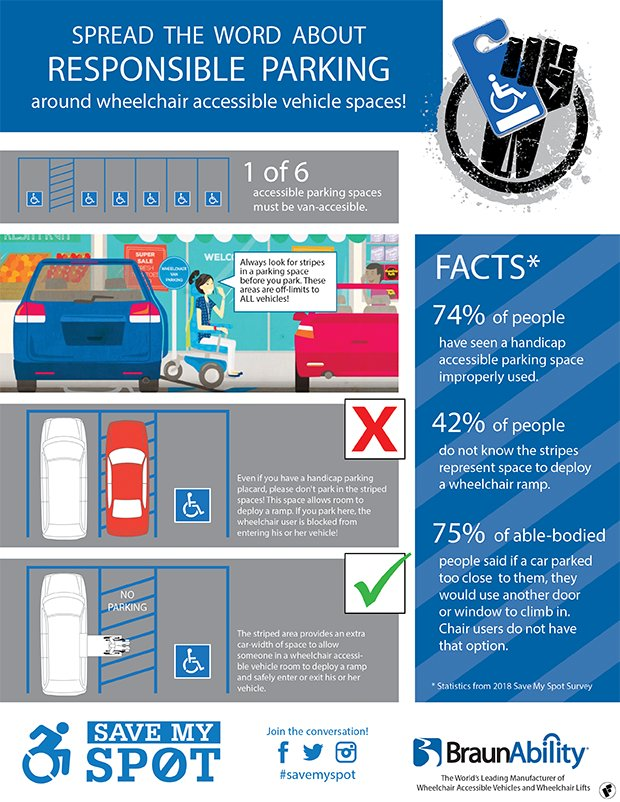 HandicapAccessibleParkingInfographic.png