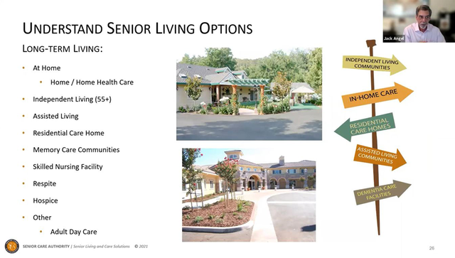Living Options screenshot_Seniors and Their Caregivers - Making The Right Choices.png